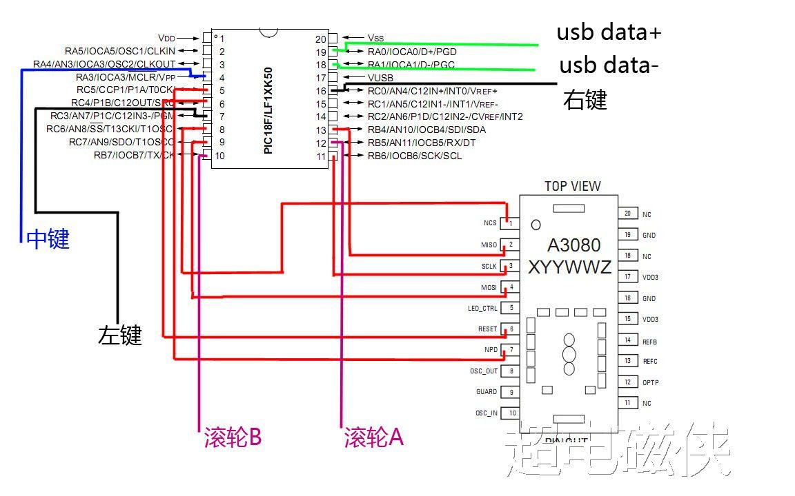 简单鼠标电路图讲解